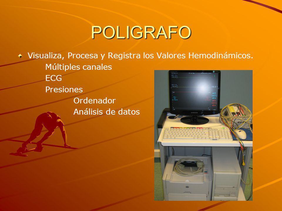 POLIGRAFO Visualiza, Procesa y Registra los Valores Hemodinámicos.