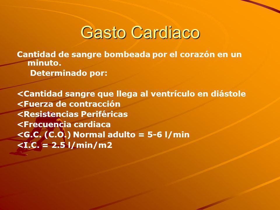Gasto Cardiaco Cantidad de sangre bombeada por el corazón en un minuto. Determinado por: <Cantidad sangre que llega al ventrículo en diástole.