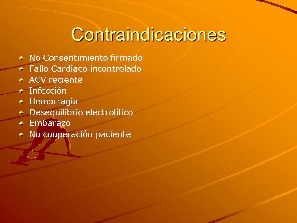 Contraindicaciones No Consentimiento firmado