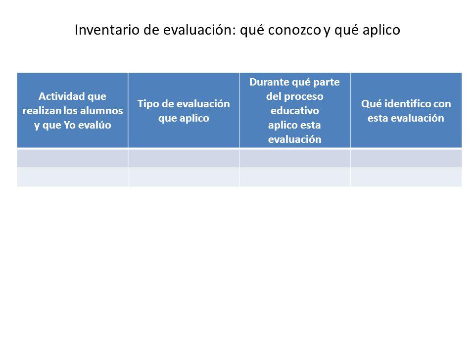Inventario de evaluación: qué conozco y qué aplico