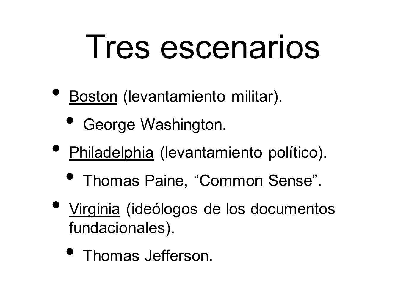 Tres escenarios Boston (levantamiento militar). George Washington.