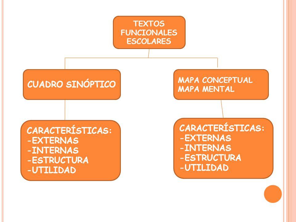 TEXTOS FUNCIONALES ESCOLARES