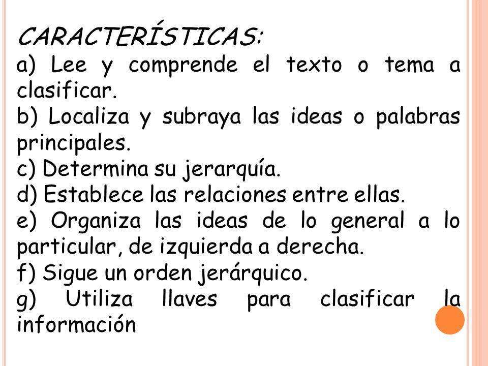 CARACTERÍSTICAS: a) Lee y comprende el texto o tema a clasificar.