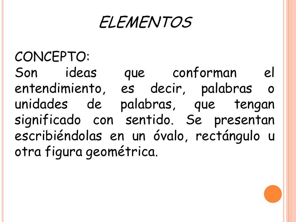 ELEMENTOS CONCEPTO: