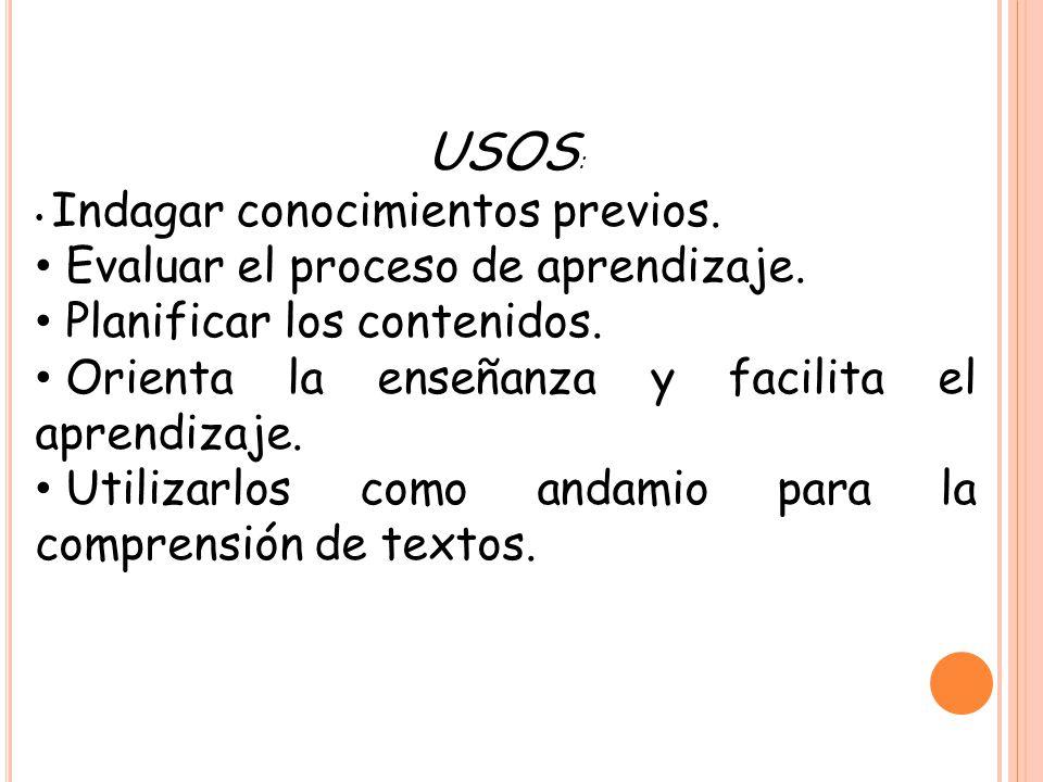 USOS: Evaluar el proceso de aprendizaje. Planificar los contenidos.