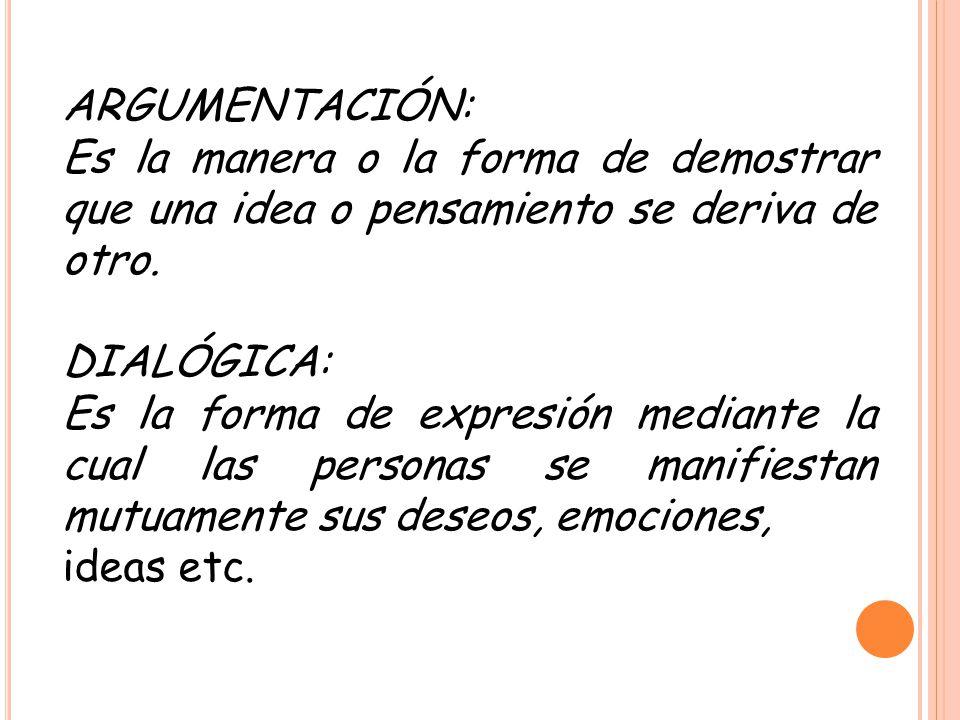 ARGUMENTACIÓN: Es la manera o la forma de demostrar que una idea o pensamiento se deriva de otro. DIALÓGICA:
