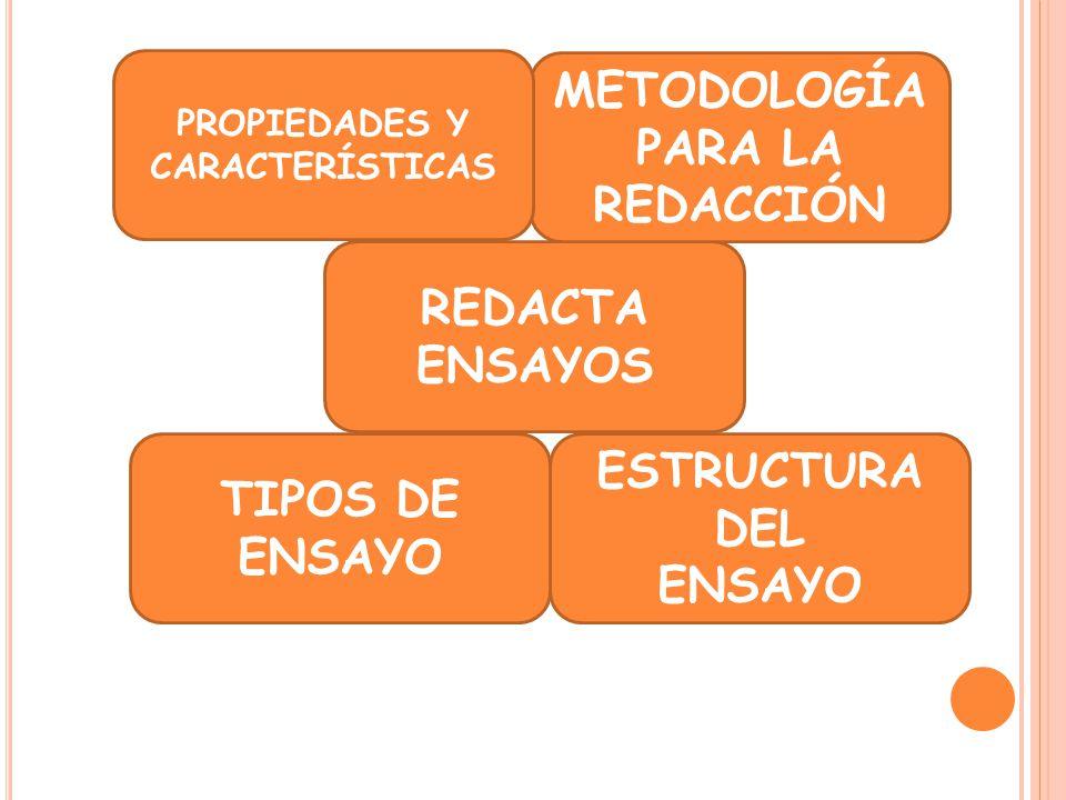 METODOLOGÍA PARA LA REDACCIÓN REDACTA ENSAYOS ESTRUCTURA DEL