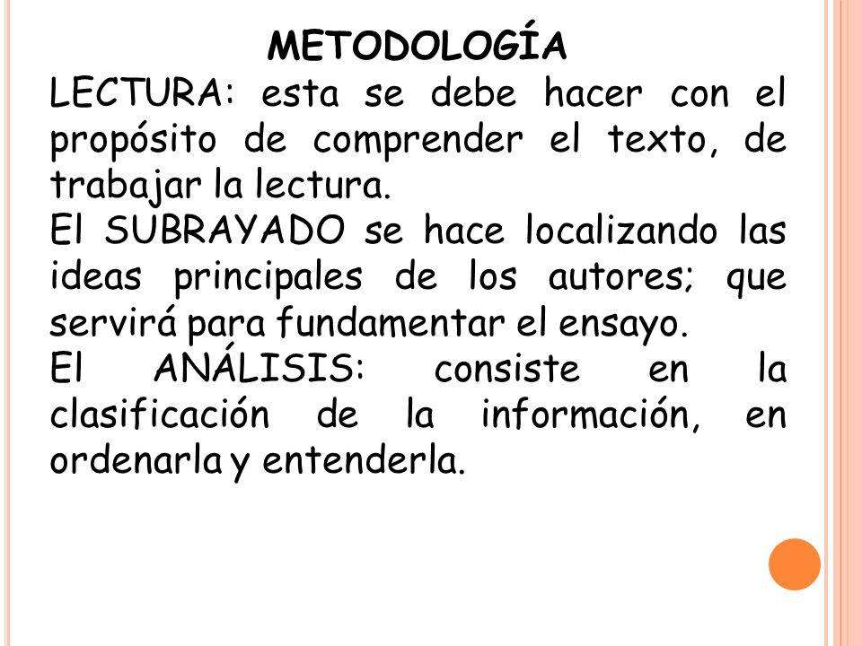METODOLOGÍA LECTURA: esta se debe hacer con el propósito de comprender el texto, de trabajar la lectura.