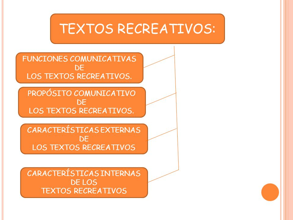 TEXTOS RECREATIVOS: FUNCIONES COMUNICATIVAS DE LOS TEXTOS RECREATIVOS.