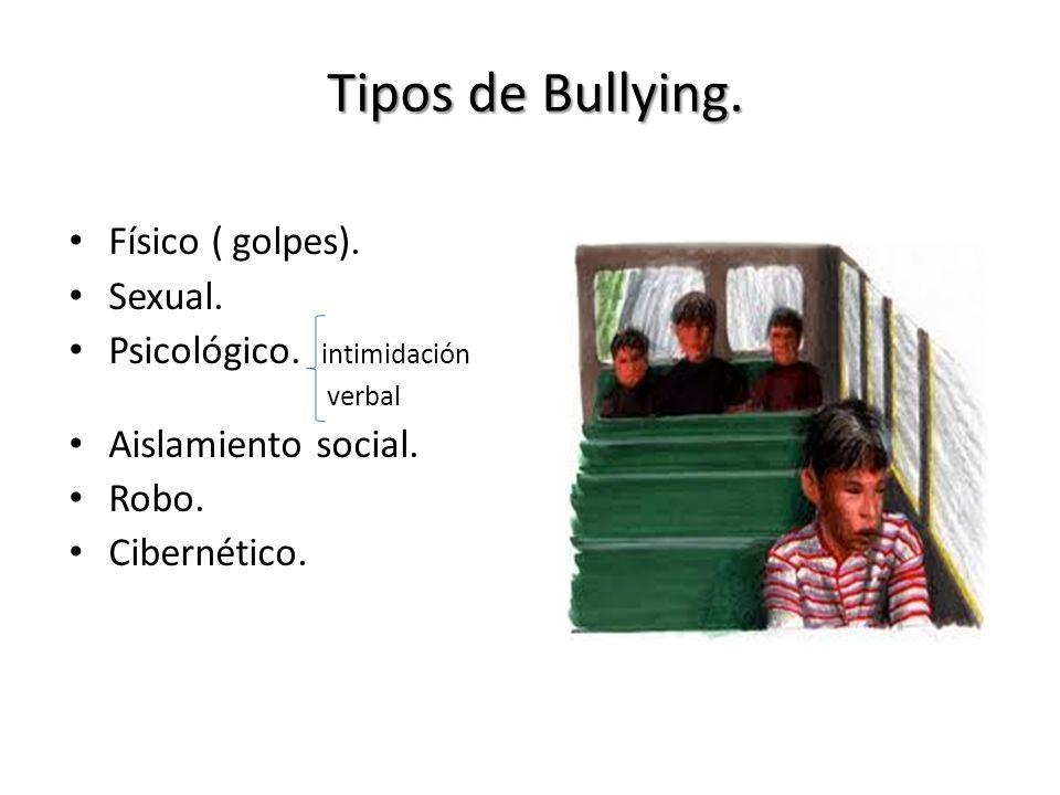 Tipos de Bullying. Físico ( golpes). Sexual. Psicológico. intimidación