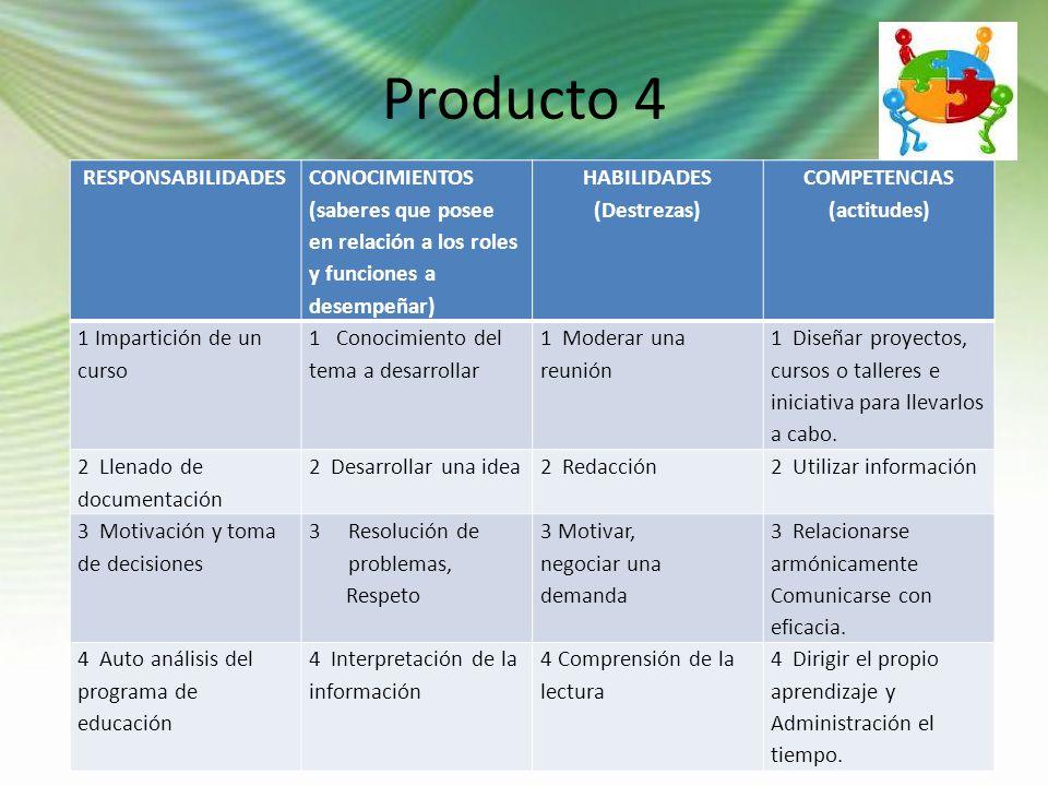 Producto 4 RESPONSABILIDADES