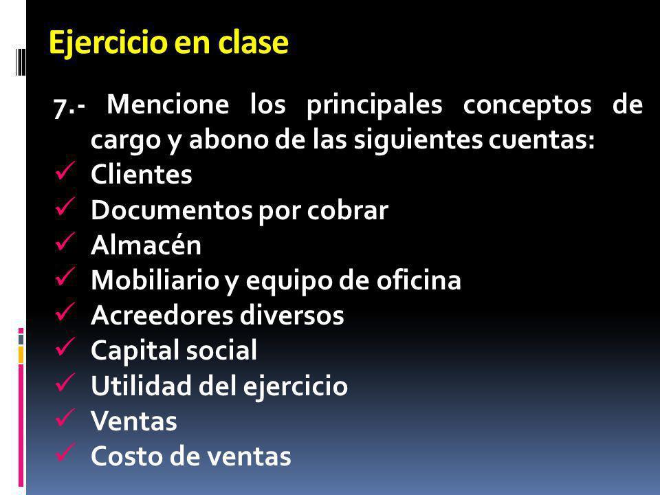 Ejercicio en clase 7.- Mencione los principales conceptos de cargo y abono de las siguientes cuentas: