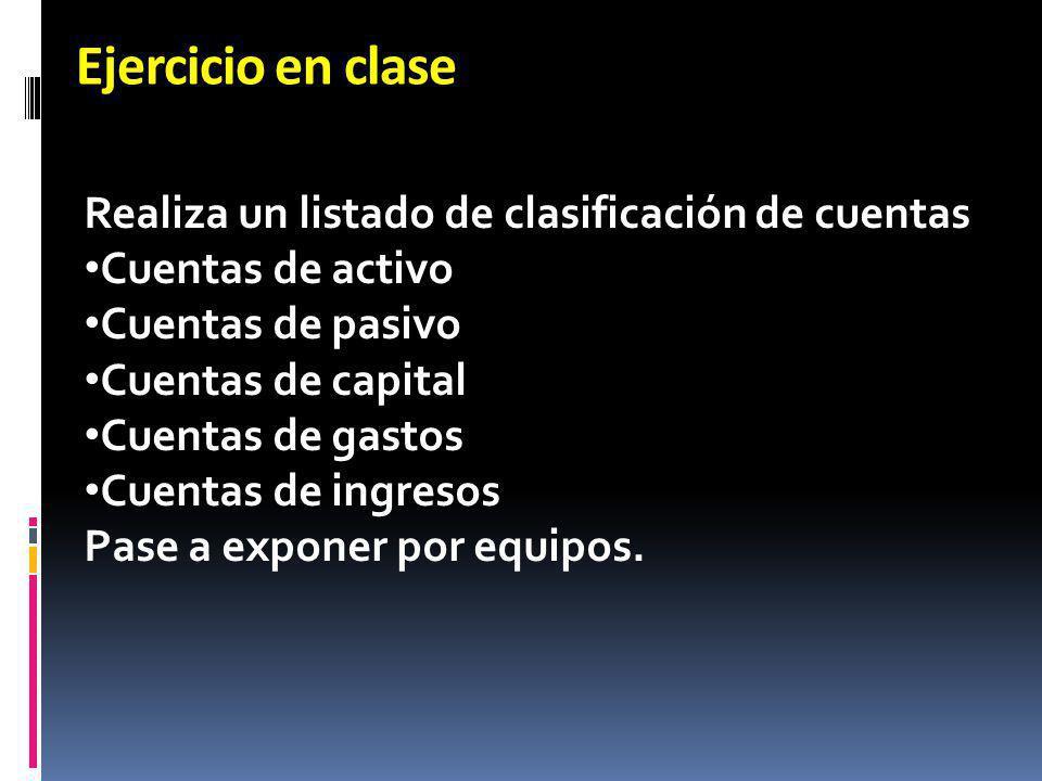 Ejercicio en clase Realiza un listado de clasificación de cuentas