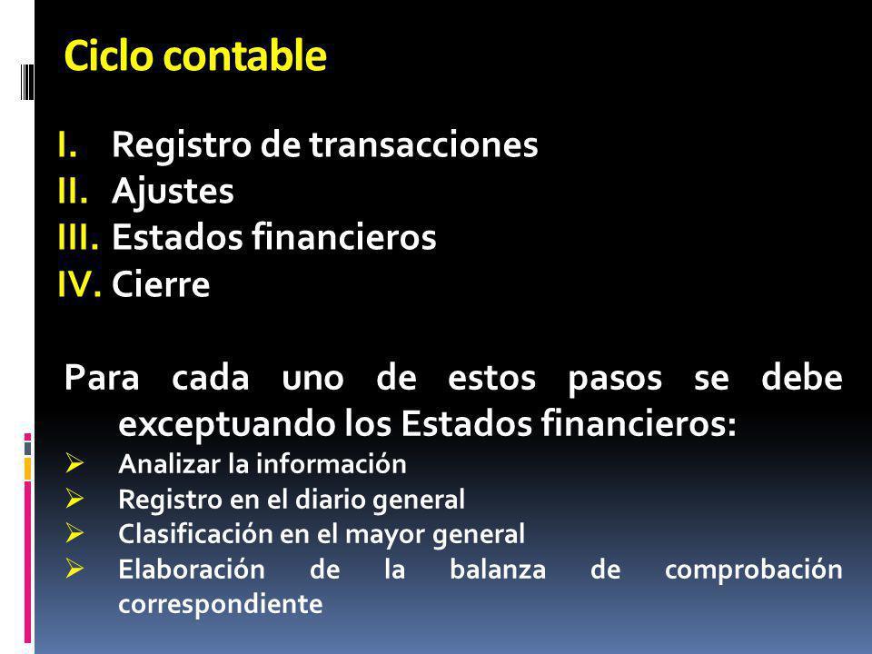 Ciclo contable Registro de transacciones Ajustes Estados financieros
