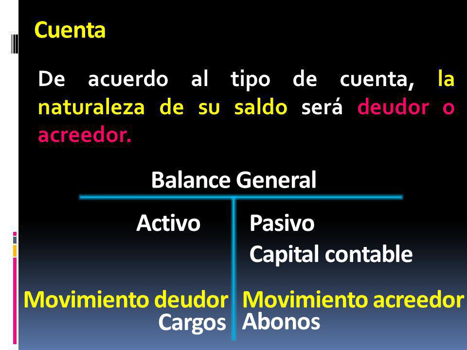Cuenta Balance General Activo Pasivo Capital contable