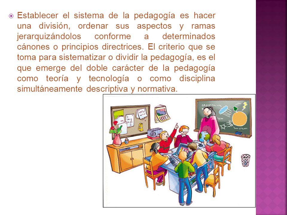 Establecer el sistema de la pedagogía es hacer una división, ordenar sus aspectos y ramas jerarquizándolos conforme a determinados cánones o principios directrices.