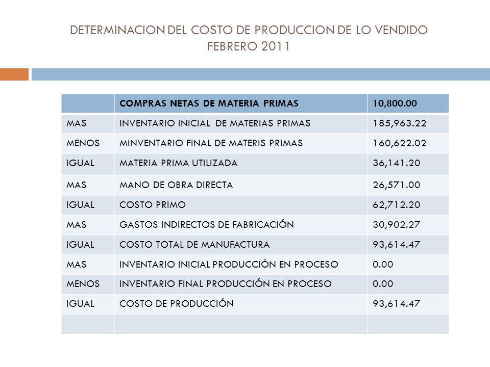 DETERMINACION DEL COSTO DE PRODUCCION DE LO VENDIDO FEBRERO 2011