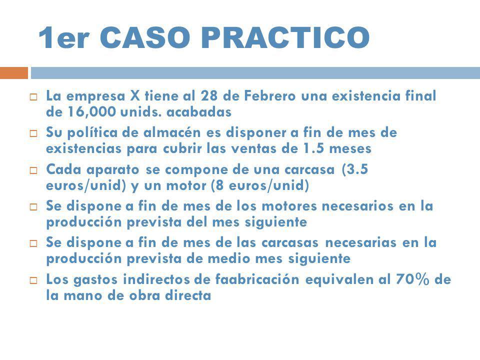 1er CASO PRACTICO La empresa X tiene al 28 de Febrero una existencia final de 16,000 unids. acabadas.
