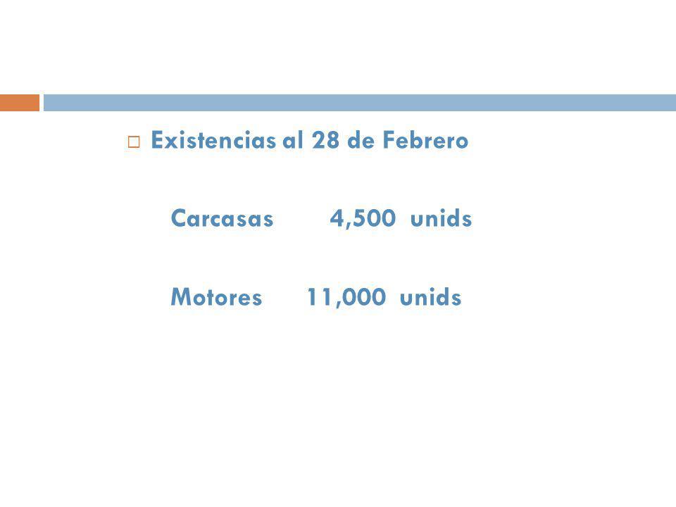 Existencias al 28 de Febrero