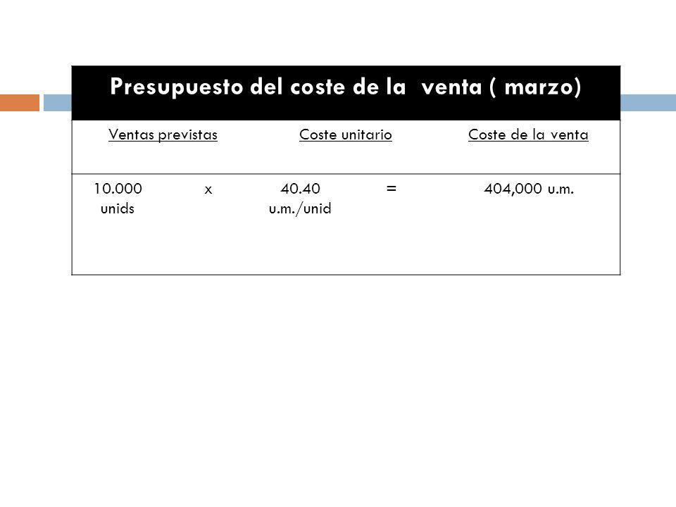 Presupuesto del coste de la venta ( marzo)