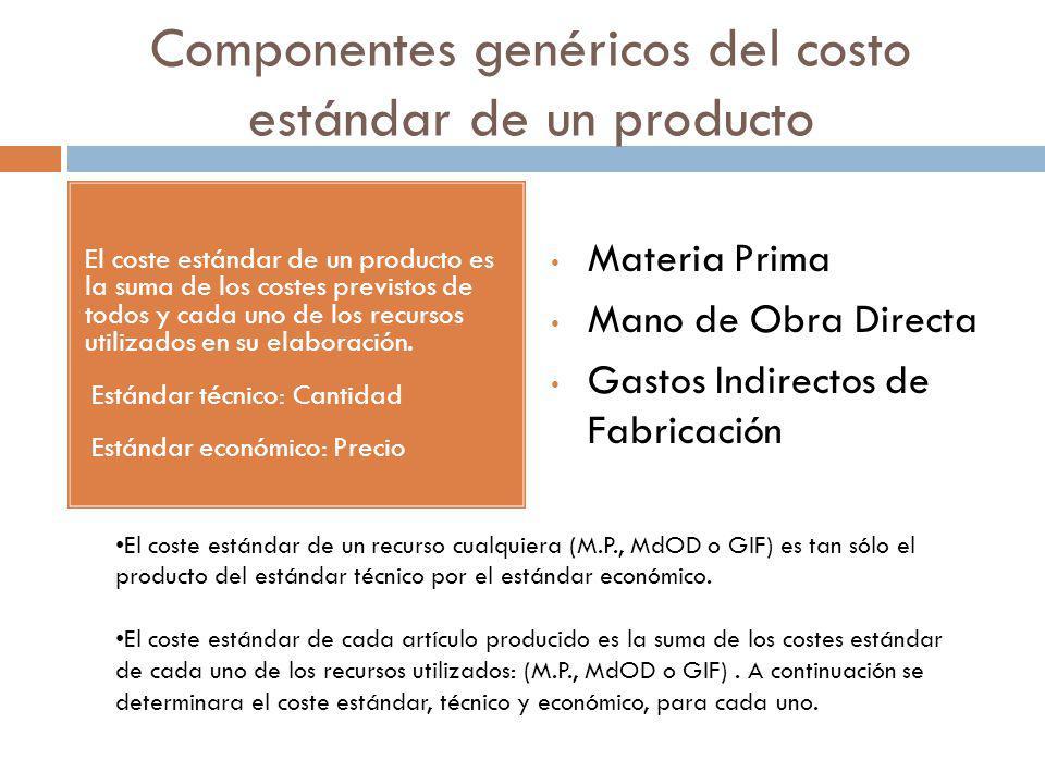 Componentes genéricos del costo estándar de un producto