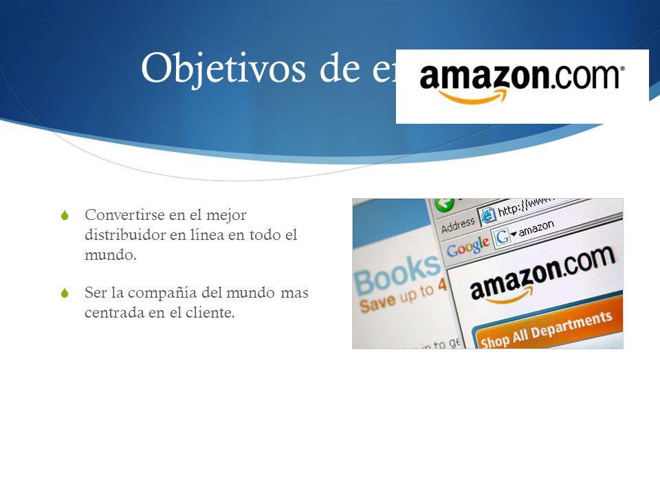 Objetivos de empresa Convertirse en el mejor distribuidor en línea en todo el mundo.