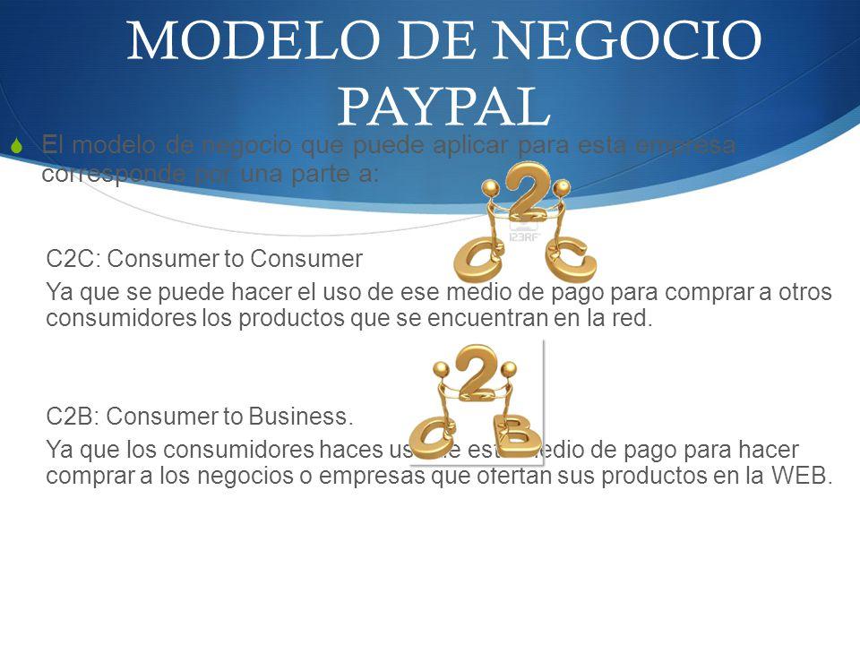 MODELO DE NEGOCIO PAYPAL