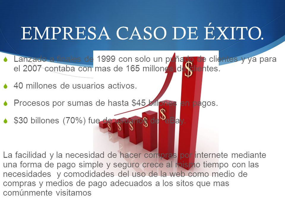 EMPRESA CASO DE ÉXITO. Lanzado a finales de 1999 con solo un puñado de clientes y ya para el 2007 contaba con mas de 165 millones de clientes.