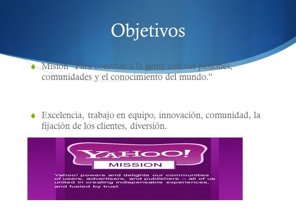 Objetivos Misión Para conectar a la gente con sus pasiones, comunidades y el conocimiento del mundo.