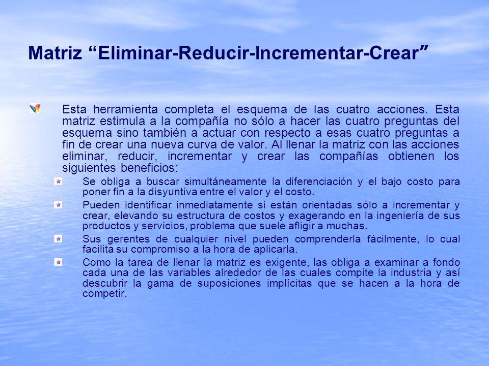 Matriz Eliminar-Reducir-Incrementar-Crear