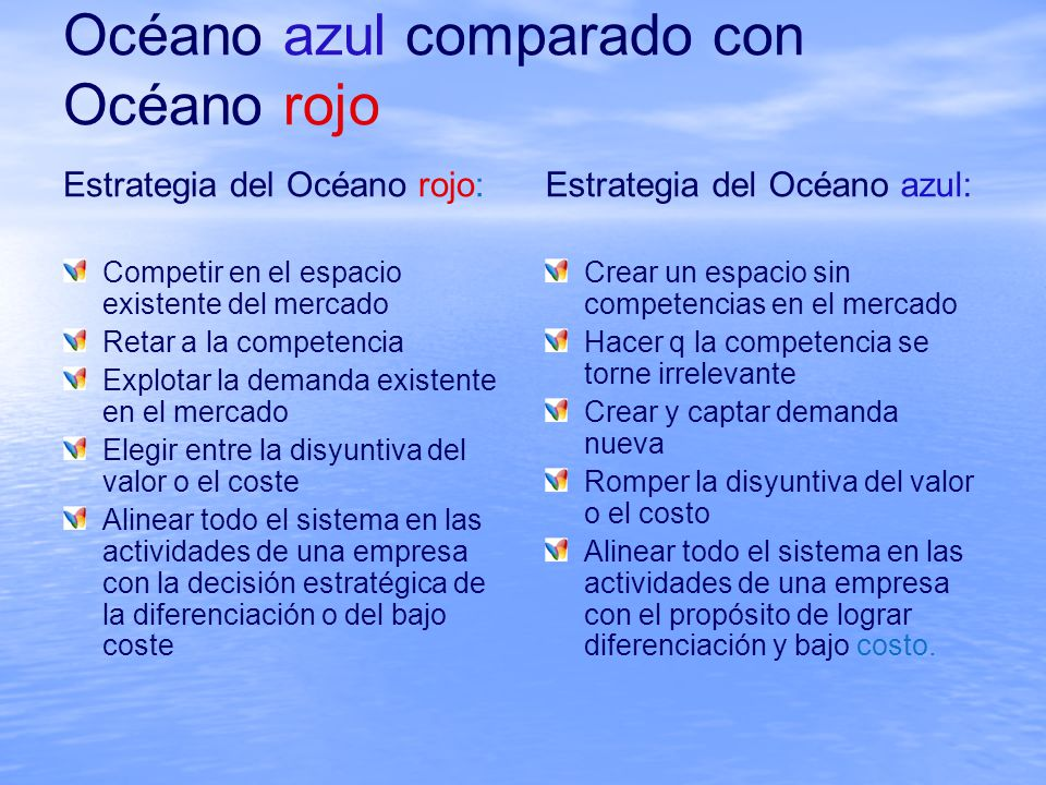 Océano azul comparado con Océano rojo