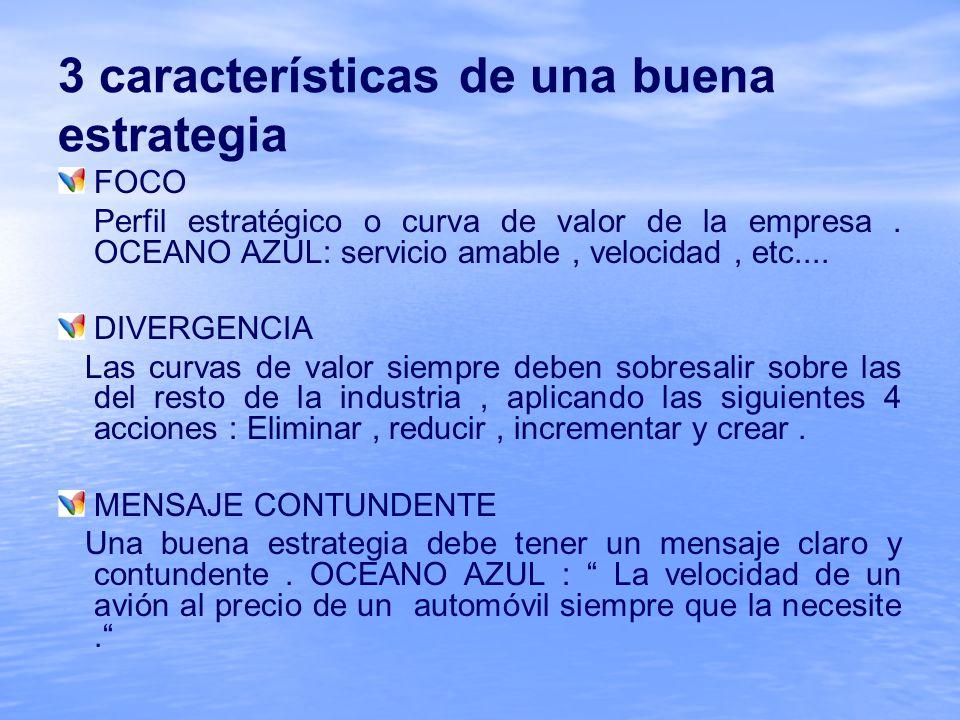 3 características de una buena estrategia