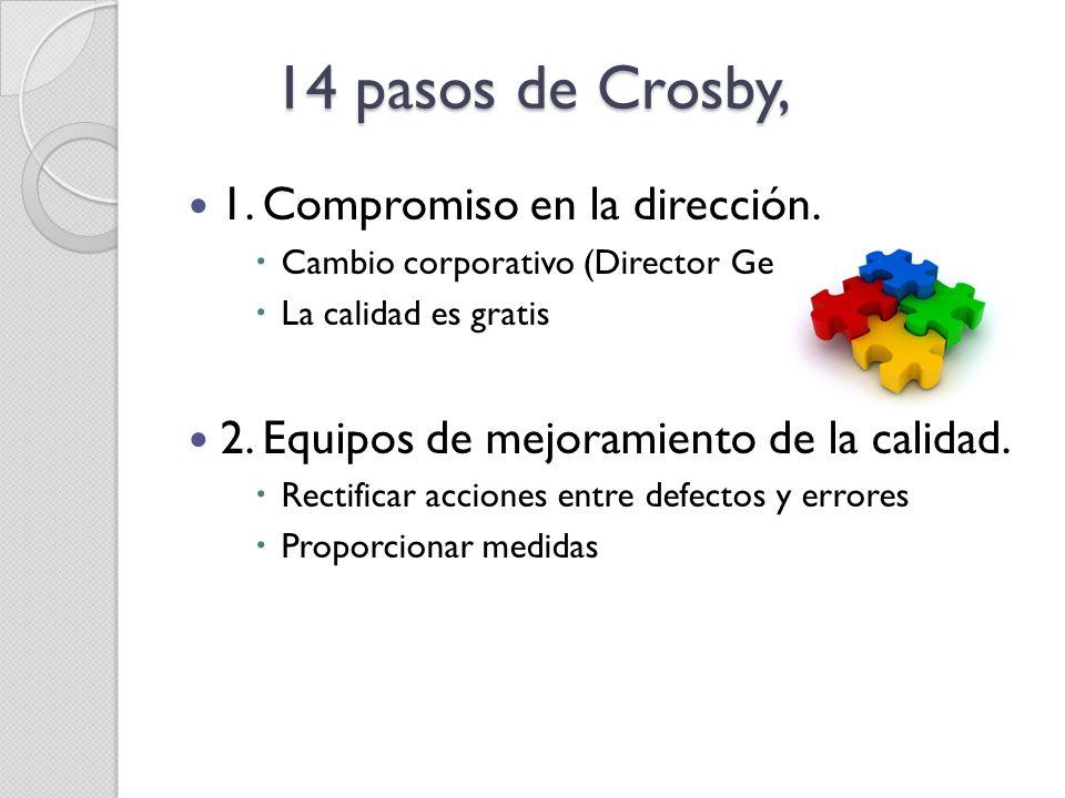 14 pasos de Crosby, 1. Compromiso en la dirección.