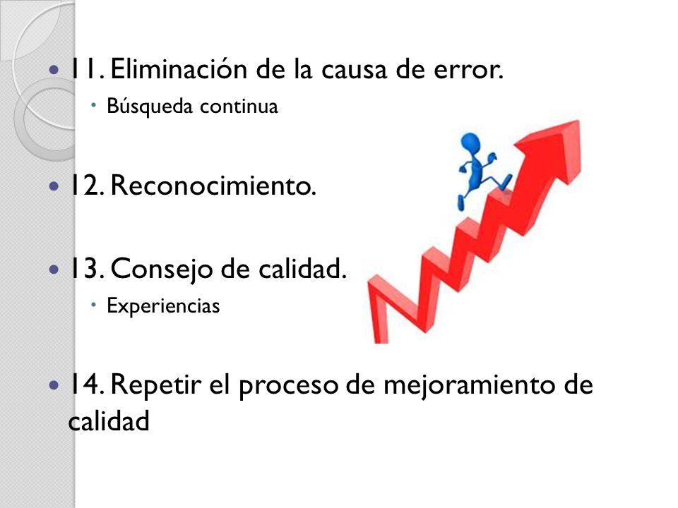 11. Eliminación de la causa de error.