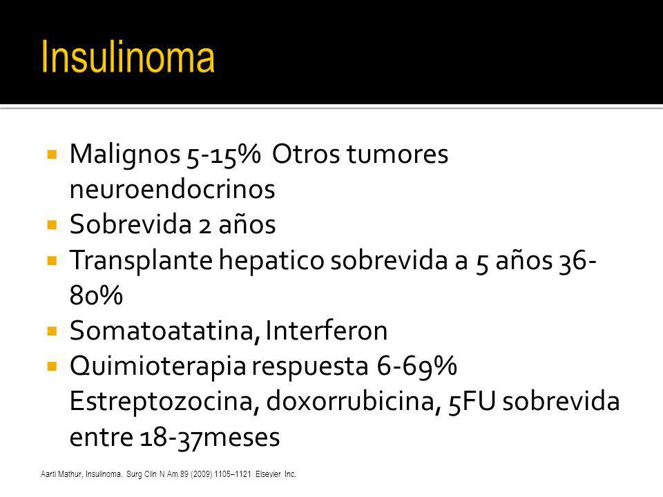 Insulinoma Malignos 5-15% Otros tumores neuroendocrinos