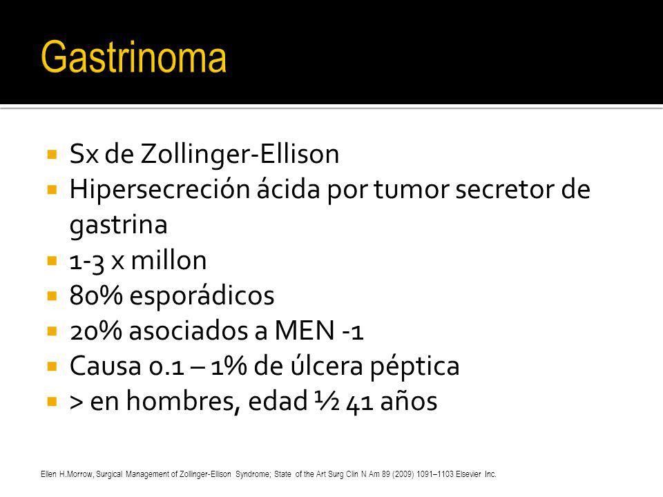 Gastrinoma Sx de Zollinger-Ellison