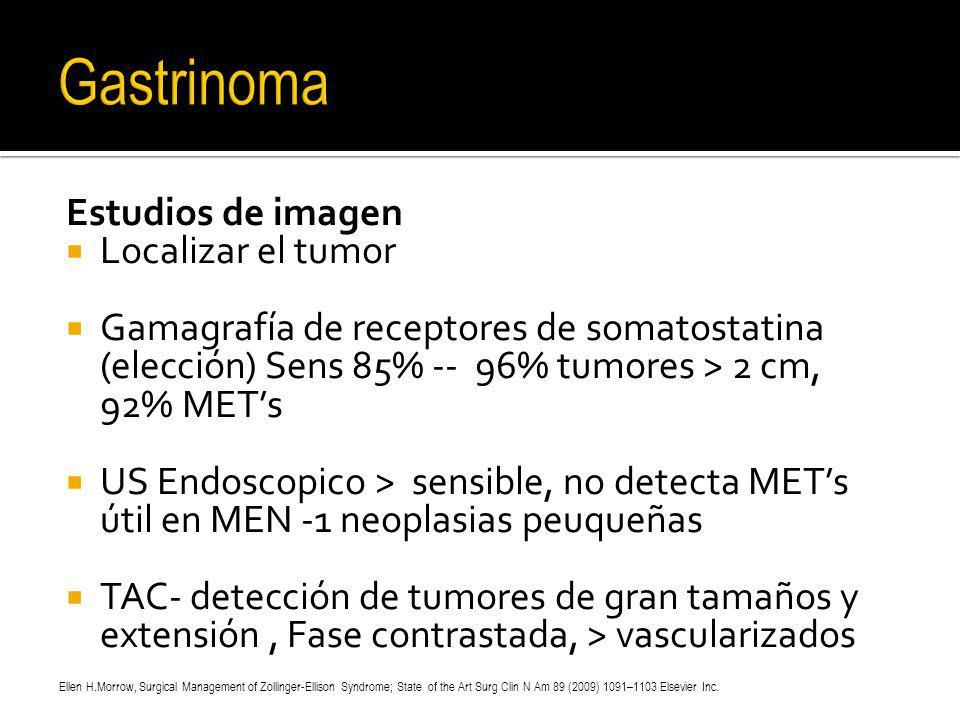 Gastrinoma Estudios de imagen Localizar el tumor