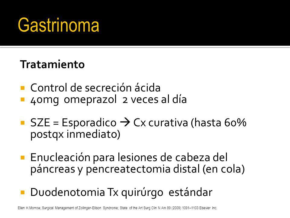 Gastrinoma Tratamiento Control de secreción ácida