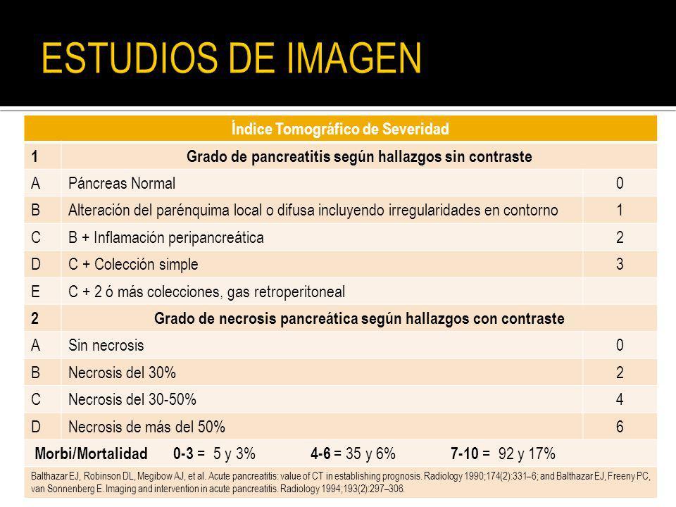 ESTUDIOS DE IMAGEN Índice Tomográfico de Severidad 1