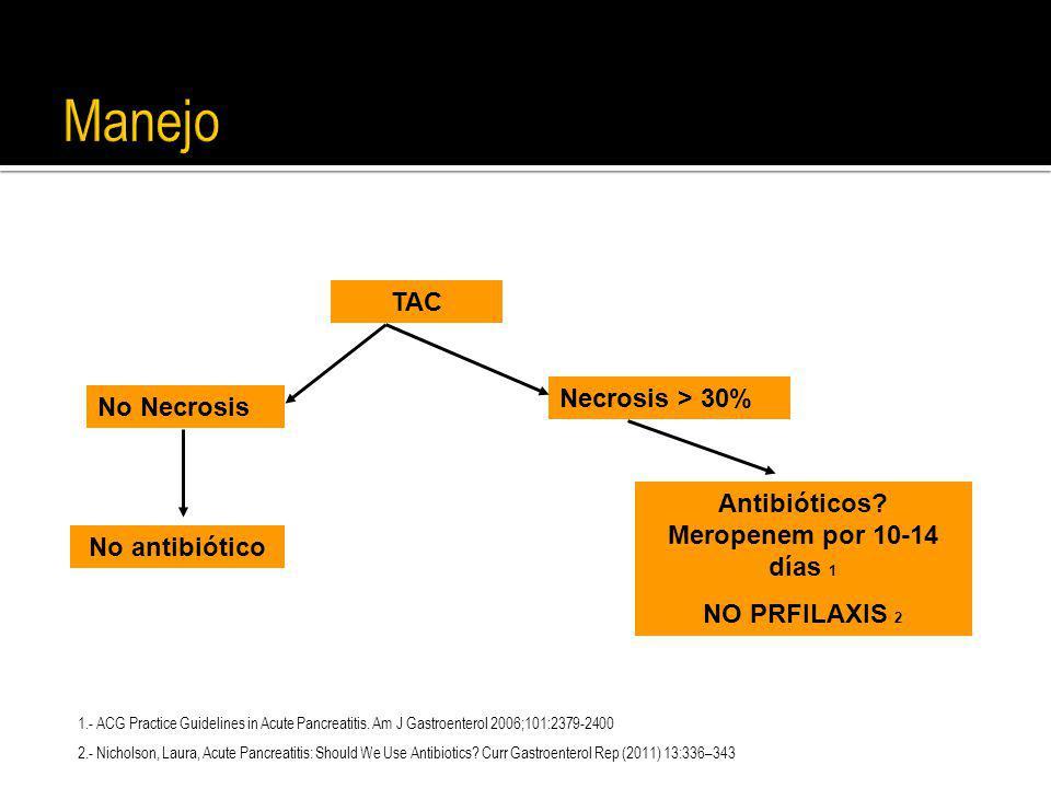 Antibióticos Meropenem por 10-14 días 1