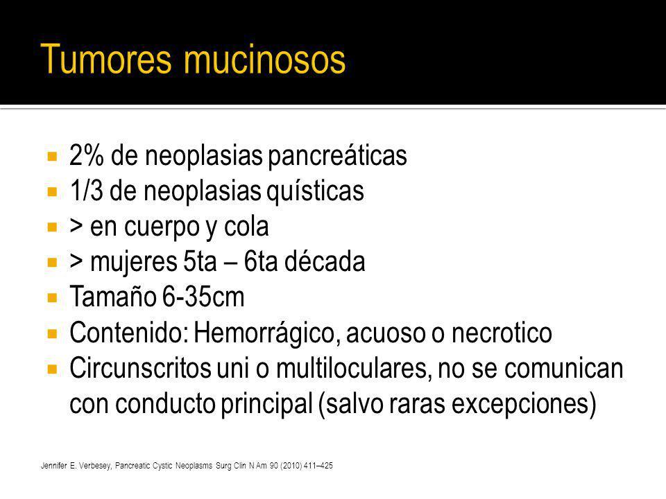 Tumores mucinosos 2% de neoplasias pancreáticas