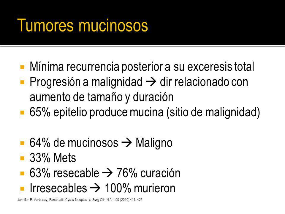Tumores mucinosos Mínima recurrencia posterior a su exceresis total
