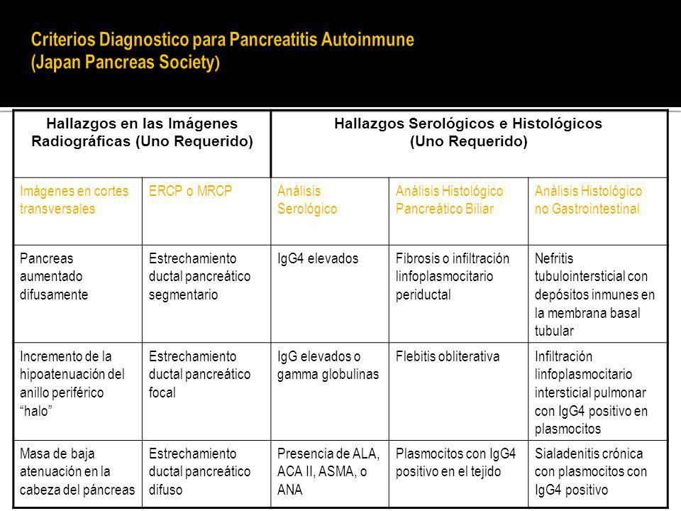 Criterios Diagnostico para Pancreatitis Autoinmune (Japan Pancreas Society)
