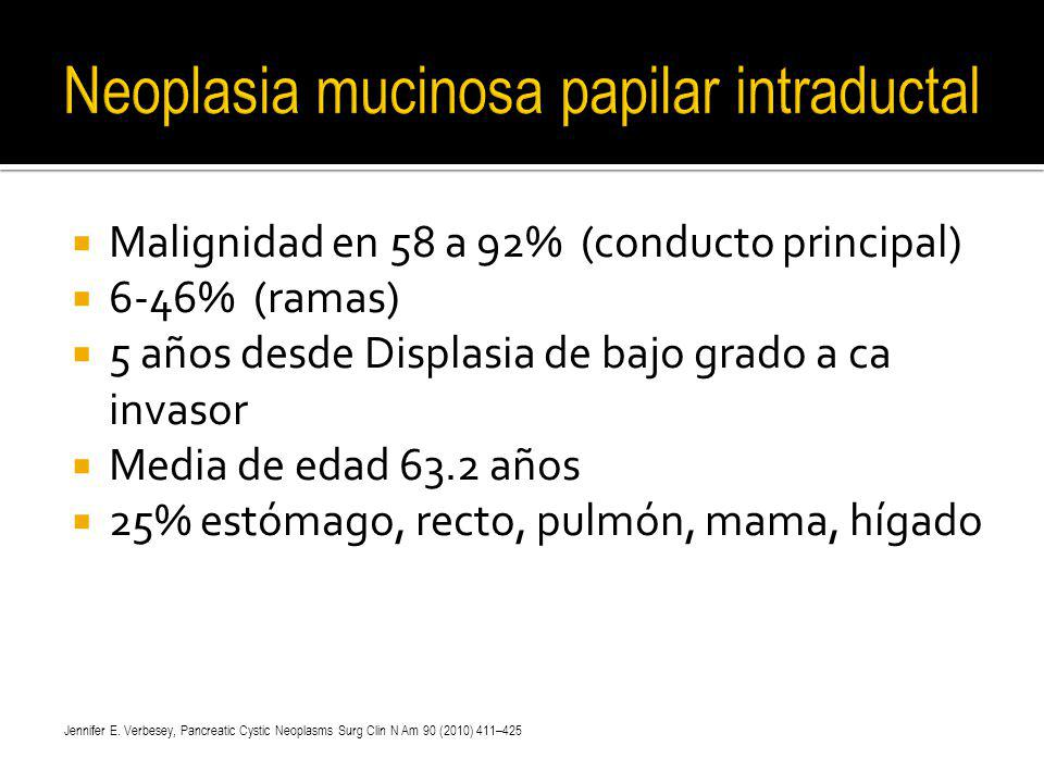 Neoplasia mucinosa papilar intraductal