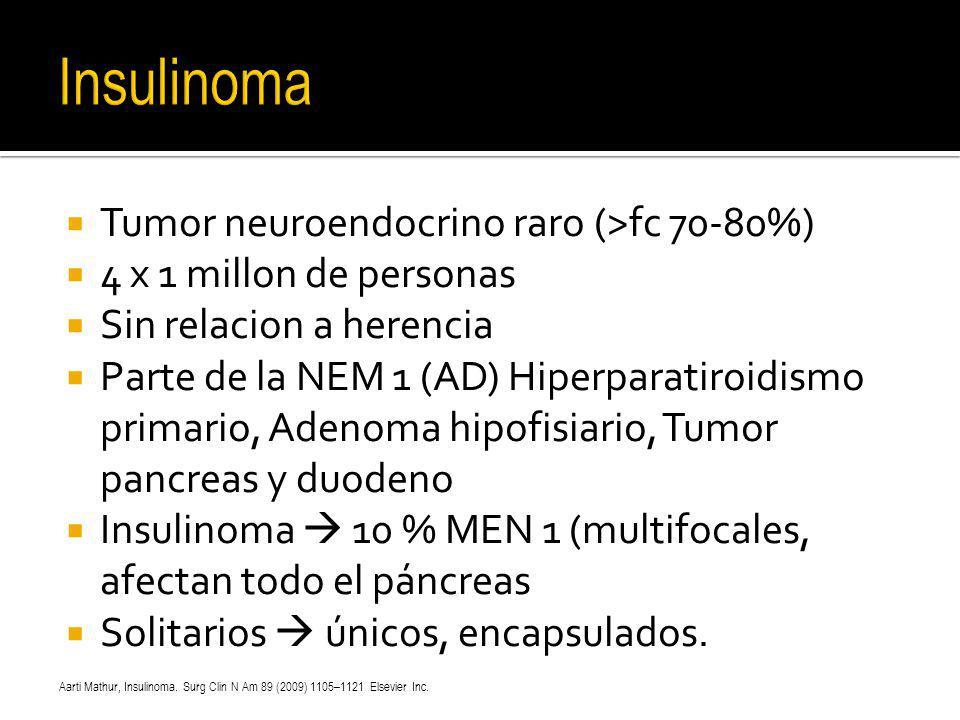 Insulinoma Tumor neuroendocrino raro (>fc 70-80%)