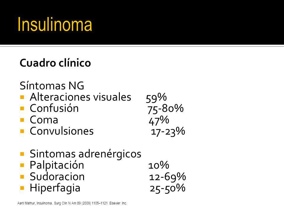 Insulinoma Cuadro clínico Síntomas NG Alteraciones visuales 59%