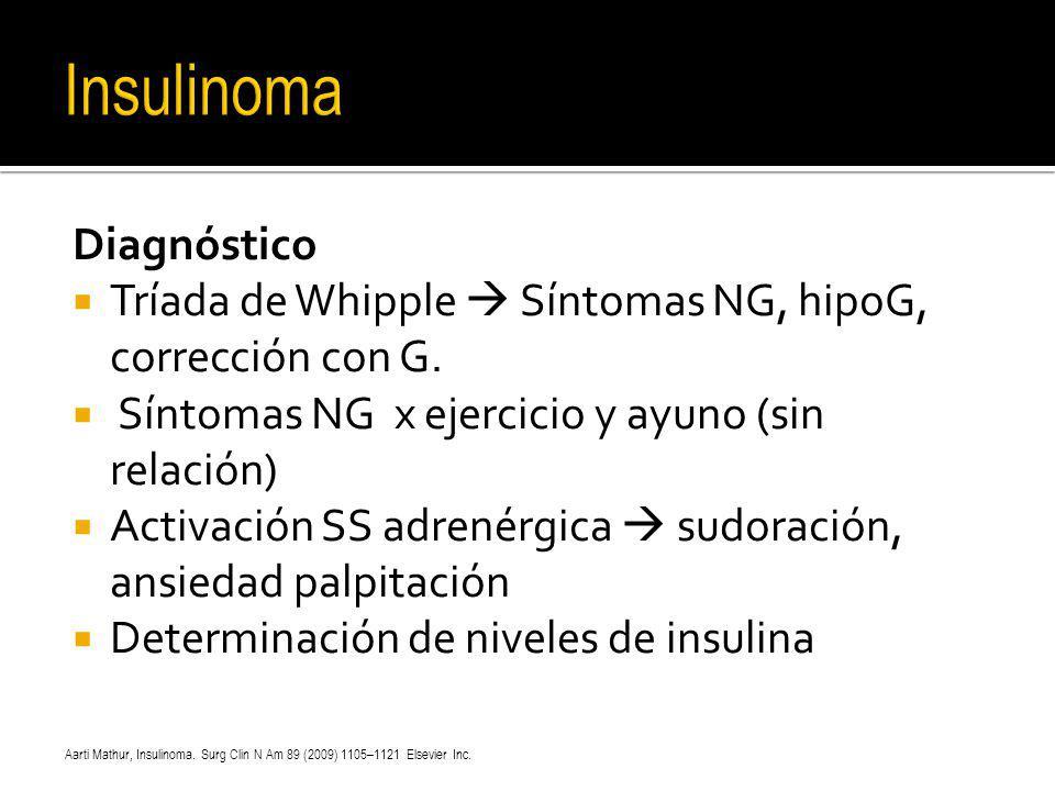 Insulinoma Diagnóstico