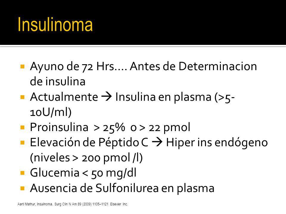 Insulinoma Ayuno de 72 Hrs…. Antes de Determinacion de insulina
