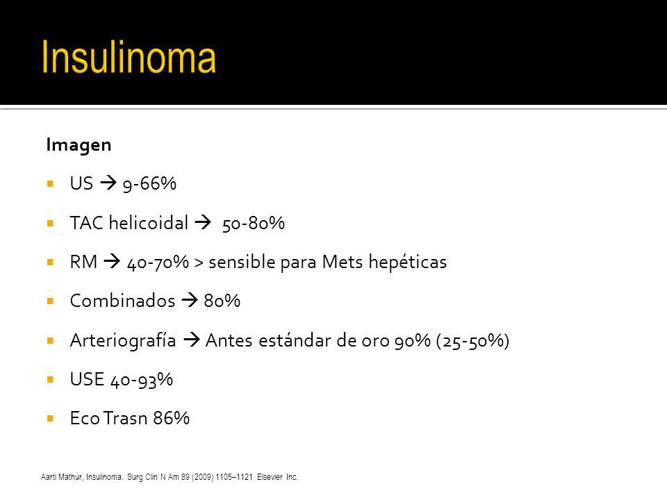 Insulinoma Imagen US  9-66% TAC helicoidal  50-80%