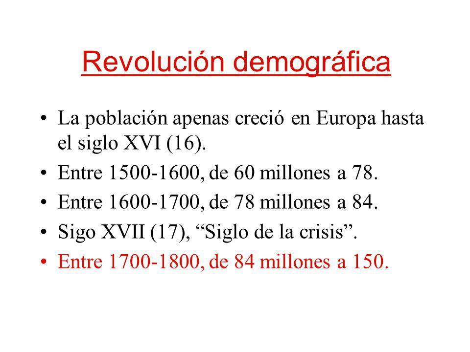 Revolución demográfica